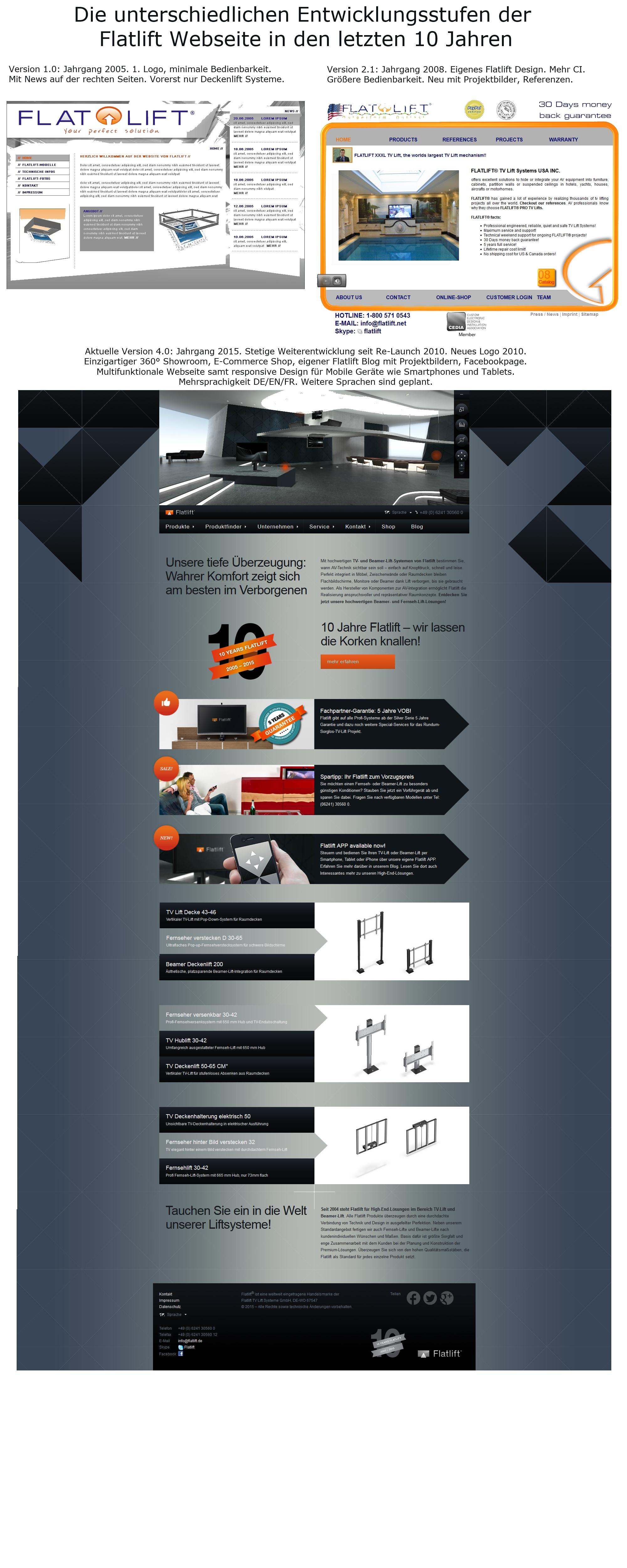 Flatlift Webseiten Entwicklung 2005 bis 2015